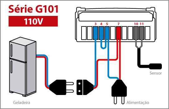 Controlador de Temperatura Série G101 - 110V