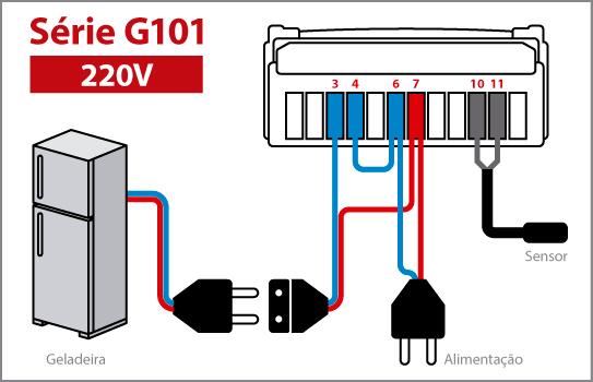 Controlador de Temperatura Série G101 - 220V