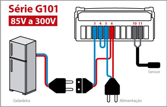 Controlador de Temperatura Série G101 - Universal
