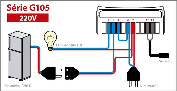Controlador de Temperatura Série G105 - 220V