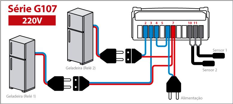 Controlador de Temperatura Série G107 - 220V