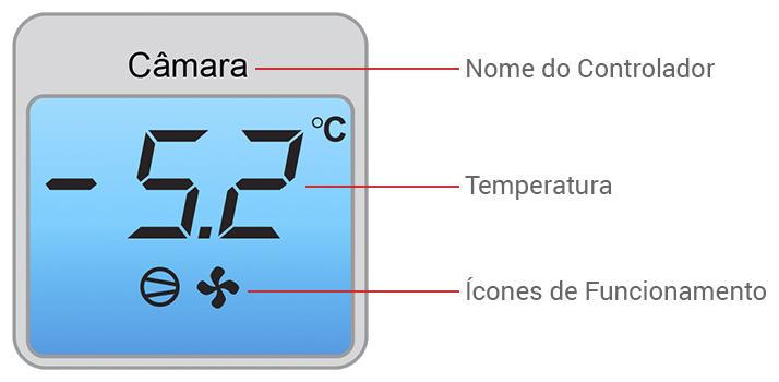 Monitoramento de Temperatura - Miniatura