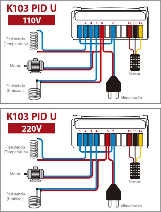 Termostato K103 PID U para Chocadeiras