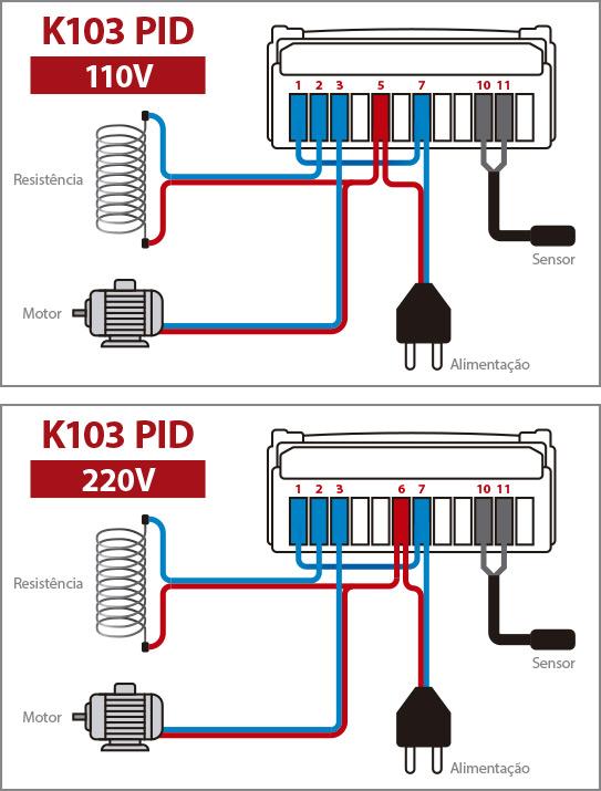 Termostato K103 PID para Chocadeiras