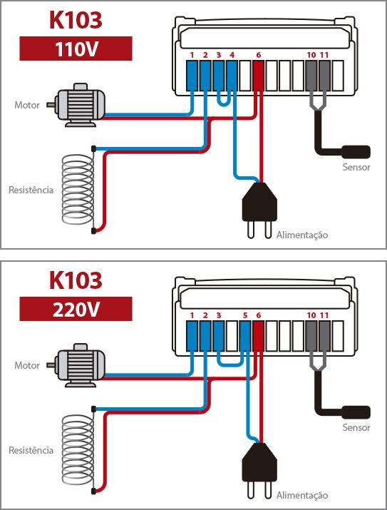 Termostato K103 para Chocadeiras