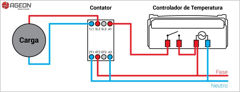 Contator em Controladores de Temperatura