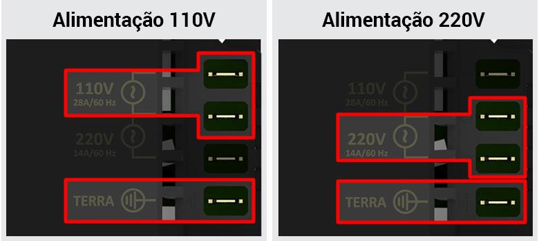 Ligação Elétrica - Testando inversor IEX70 para esteira ergométrica sem utilizar um painel