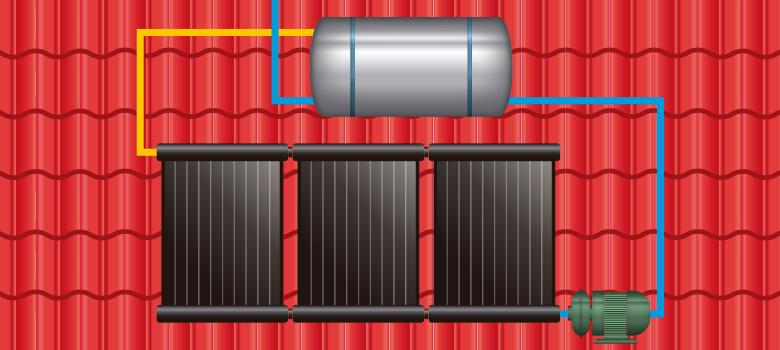 Utilizando um Controlador para Aquecimento Solar sem apoio