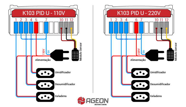 K103 PID U - Controlador de temperatura e umidade para charcutaria