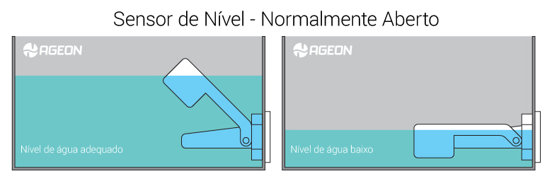 Sensor de Nível - Normalmente Aberto