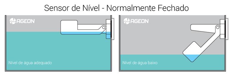 Sensor de Nível - Normalmente Fechado