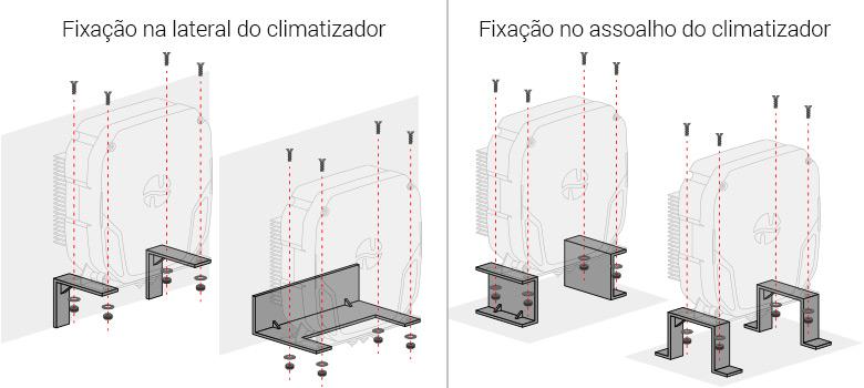Fixação do inversor IRX Pro em climatizadores
