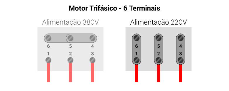 Exemplo ligação motor trifásico - 6 Terminais