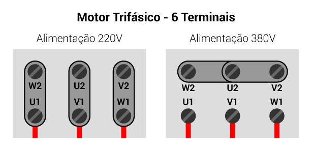 Como ligar um motor trifásico em alimentação 220V?