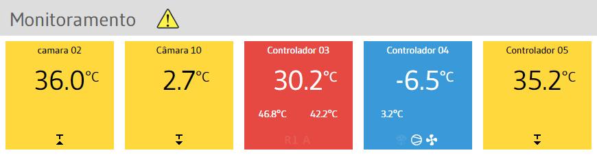 Alertas de temperatura no sistema de monitoramento ArcSys