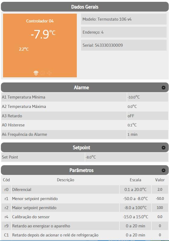 Parâmetros do controlador de temperatura no Sistema de Monitoramento ArcSys