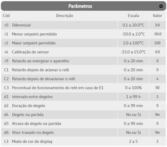 Parâmetros de degelo do controlador com o Sistema de Monitoramento ArcSys