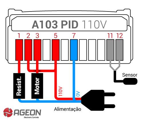 A103 PID - Seleção de tensão manual em 110V