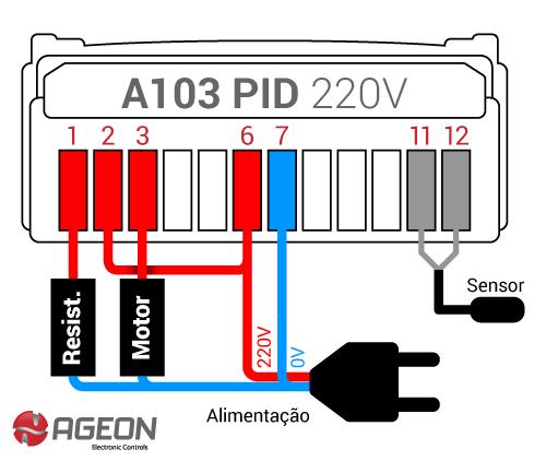 A103 PID - Seleção de tensão manual em 220V