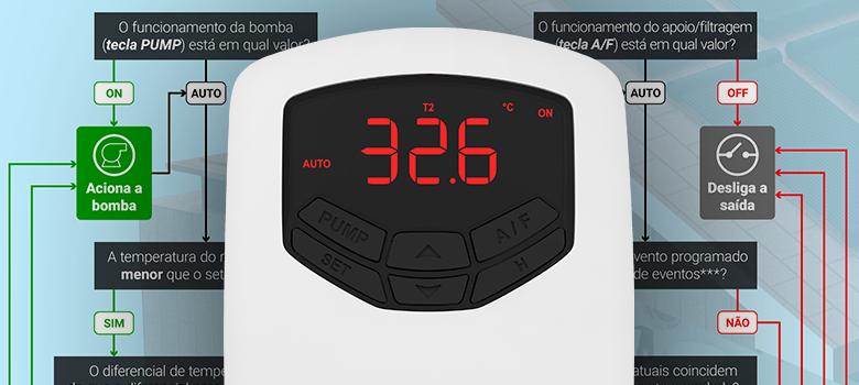 Controlador para Aquecimento Solar AutomaSol TDA