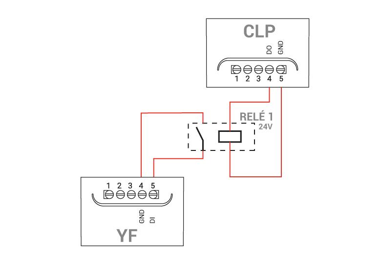exemplo de contato NPN ligando o CPL no inversor YF da Ageon